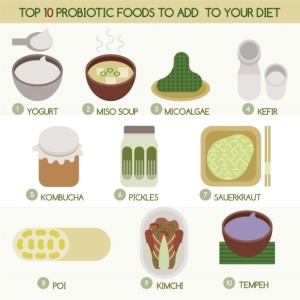 Probiotics during pregnancy   Dr Neil Wallman